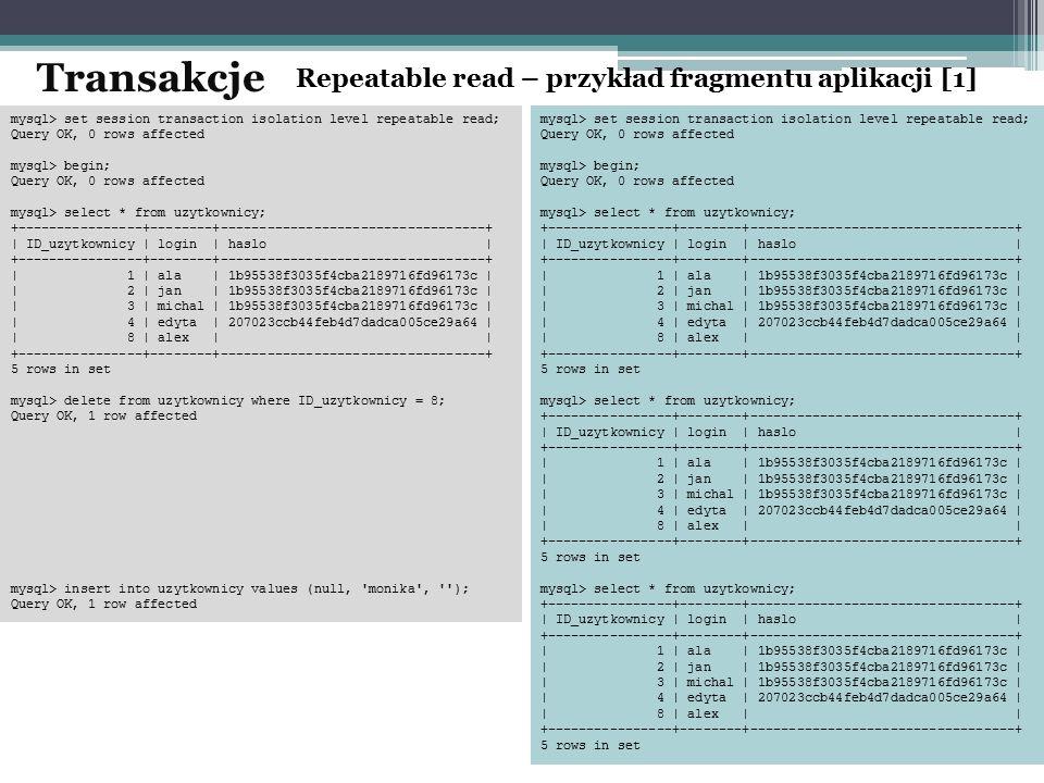 Repeatable read – przykład fragmentu aplikacji [1] Transakcje mysql> set session transaction isolation level repeatable read; Query OK, 0 rows affected mysql> begin; Query OK, 0 rows affected mysql> select * from uzytkownicy; +----------------+--------+----------------------------------+ | ID_uzytkownicy | login | haslo | +----------------+--------+----------------------------------+ | 1 | ala | 1b95538f3035f4cba2189716fd96173c | | 2 | jan | 1b95538f3035f4cba2189716fd96173c | | 3 | michal | 1b95538f3035f4cba2189716fd96173c | | 4 | edyta | 207023ccb44feb4d7dadca005ce29a64 | | 8 | alex | | +----------------+--------+----------------------------------+ 5 rows in set mysql> delete from uzytkownicy where ID_uzytkownicy = 8; Query OK, 1 row affected mysql> insert into uzytkownicy values (null, monika , ); Query OK, 1 row affected mysql> set session transaction isolation level repeatable read; Query OK, 0 rows affected mysql> begin; Query OK, 0 rows affected mysql> select * from uzytkownicy; +----------------+--------+----------------------------------+ | ID_uzytkownicy | login | haslo | +----------------+--------+----------------------------------+ | 1 | ala | 1b95538f3035f4cba2189716fd96173c | | 2 | jan | 1b95538f3035f4cba2189716fd96173c | | 3 | michal | 1b95538f3035f4cba2189716fd96173c | | 4 | edyta | 207023ccb44feb4d7dadca005ce29a64 | | 8 | alex | | +----------------+--------+----------------------------------+ 5 rows in set mysql> select * from uzytkownicy; +----------------+--------+----------------------------------+ | ID_uzytkownicy | login | haslo | +----------------+--------+----------------------------------+ | 1 | ala | 1b95538f3035f4cba2189716fd96173c | | 2 | jan | 1b95538f3035f4cba2189716fd96173c | | 3 | michal | 1b95538f3035f4cba2189716fd96173c | | 4 | edyta | 207023ccb44feb4d7dadca005ce29a64 | | 8 | alex | | +----------------+--------+----------------------------------+ 5 rows in set mysql> select * from uzytkownicy; +----------------+--------+-------------