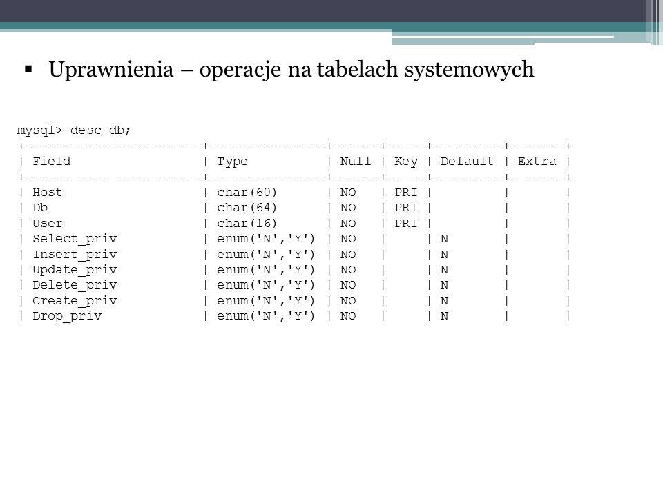  Uprawnienia – operacje na tabelach systemowych mysql> desc db; +-----------------------+---------------+------+-----+---------+-------+ | Field | Type | Null | Key | Default | Extra | +-----------------------+---------------+------+-----+---------+-------+ | Host | char(60) | NO | PRI | | | | Db | char(64) | NO | PRI | | | | User | char(16) | NO | PRI | | | | Select_priv | enum( N , Y ) | NO | | N | | | Insert_priv | enum( N , Y ) | NO | | N | | | Update_priv | enum( N , Y ) | NO | | N | | | Delete_priv | enum( N , Y ) | NO | | N | | | Create_priv | enum( N , Y ) | NO | | N | | | Drop_priv | enum( N , Y ) | NO | | N | |
