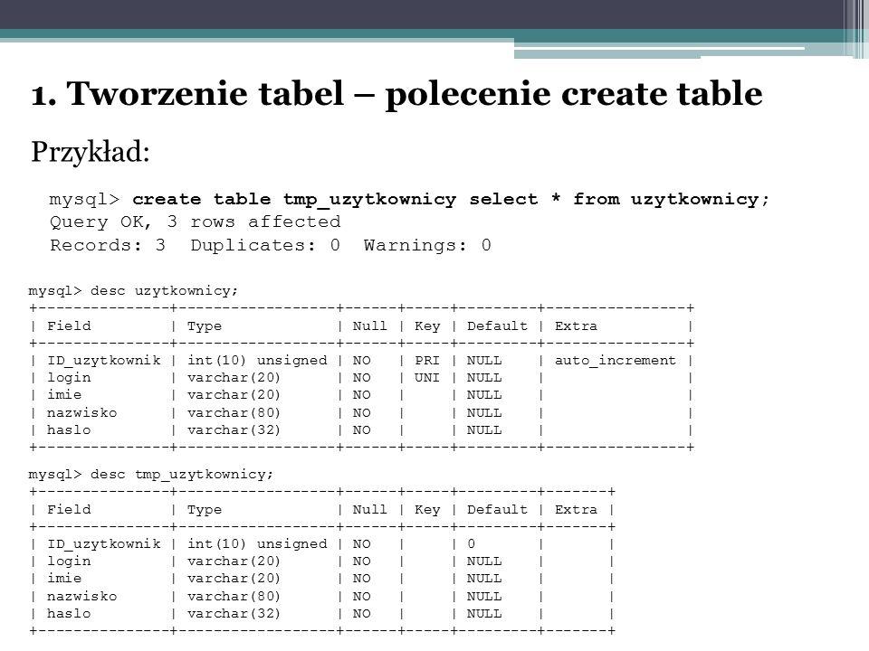 1. Tworzenie tabel – polecenie create table Przykład: mysql> create table tmp_uzytkownicy select * from uzytkownicy; Query OK, 3 rows affected Records