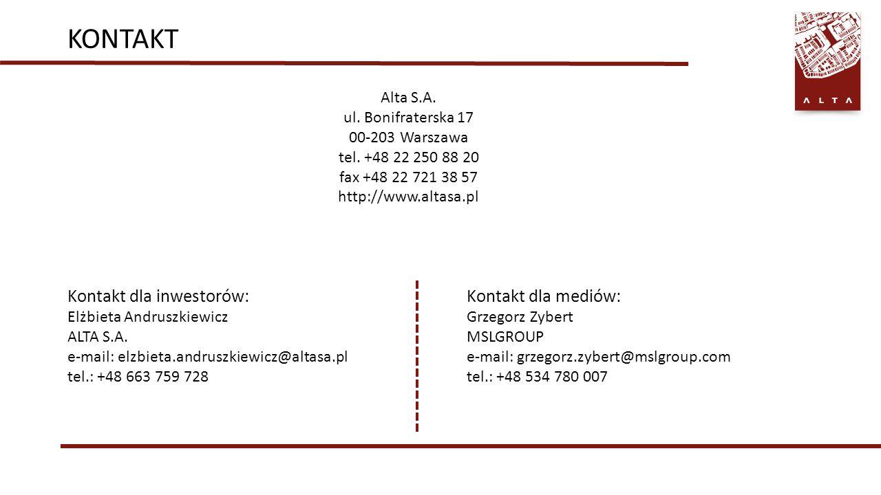 KONTAKT Kontakt dla inwestorów: Elżbieta Andruszkiewicz ALTA S.A.