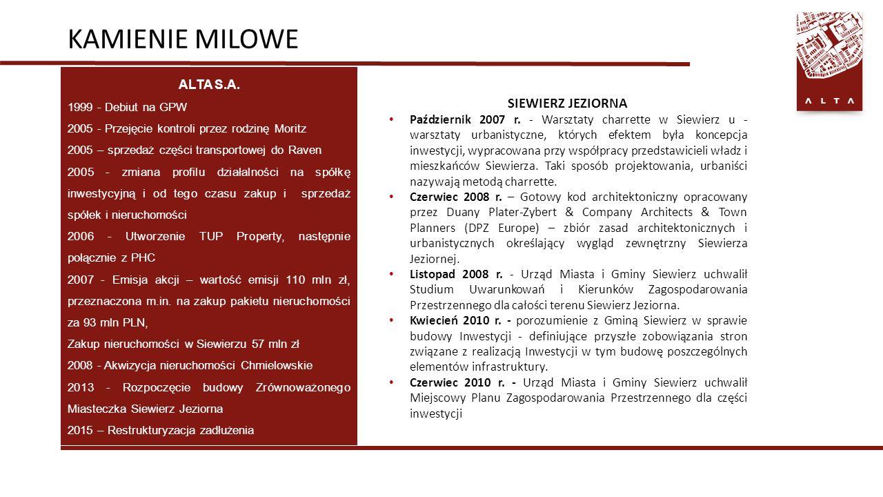 SIEWIERZ JEZIORNA – NAJNOWSZE DZIAŁANIA W 2014 r.i I półroczu 2015 r.