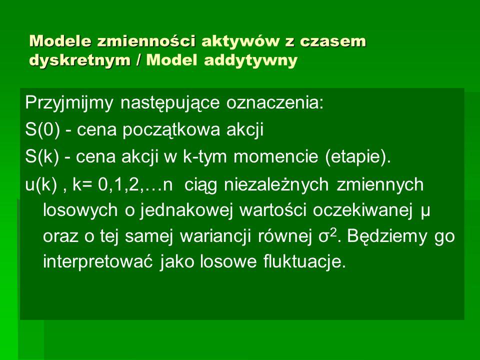 Model addytywny Rozważmy model ceny aktywu postaci (1)S(k+1) = a S(k) + u (k) Gdzie u(k) – losowe fluktuacje, k=0,1,2,...