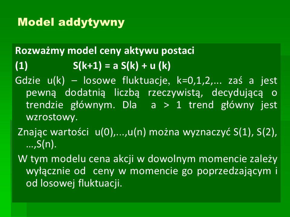 Model addytywny Rozważmy model ceny aktywu postaci (1)S(k+1) = a S(k) + u (k) Gdzie u(k) – losowe fluktuacje, k=0,1,2,... zaś a jest pewną dodatnią li