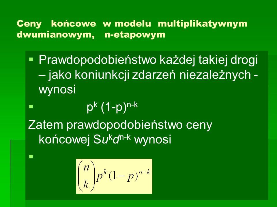 Ceny końcowe w modelu multiplikatywnym dwumianowym, n-etapowym   Prawdopodobieństwo każdej takiej drogi – jako koniunkcji zdarzeń niezależnych - wyn