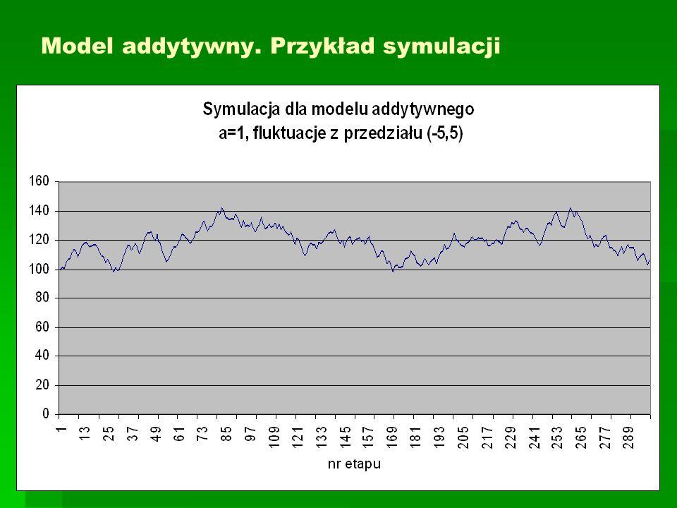 Ceny końcowe w modelu multiplikatywnym dwumianowym, n-etapowym   Prawdopodobieństwo każdej takiej drogi – jako koniunkcji zdarzeń niezależnych - wynosi   p k (1-p) n-k Zatem prawdopodobieństwo ceny końcowej Su k d n-k wynosi  
