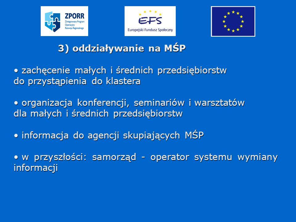 3) oddziaływanie na MŚP zachęcenie małych i średnich przedsiębiorstw zachęcenie małych i średnich przedsiębiorstw do przystąpienia do klastera organizacja konferencji, seminariów i warsztatów organizacja konferencji, seminariów i warsztatów dla małych i średnich przedsiębiorstw informacja do agencji skupiających MŚP informacja do agencji skupiających MŚP w przyszłości: samorząd - operator systemu wymiany informacji w przyszłości: samorząd - operator systemu wymiany informacji