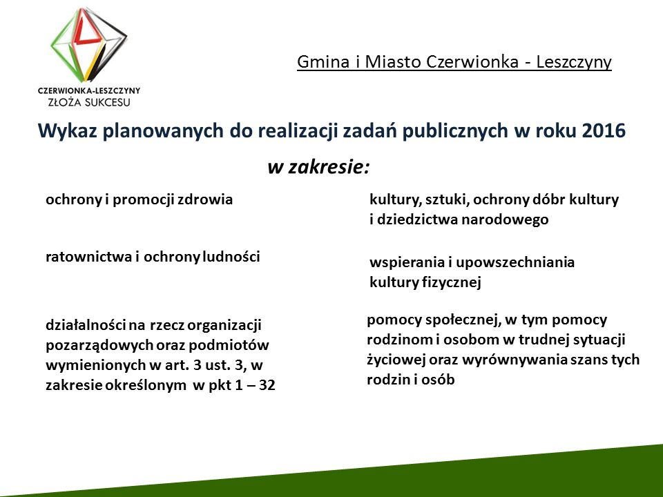 Gmina i Miasto Czerwionka - Leszczyny Wykaz planowanych do realizacji zadań publicznych w roku 2016 w zakresie: ochrony i promocji zdrowiakultury, szt