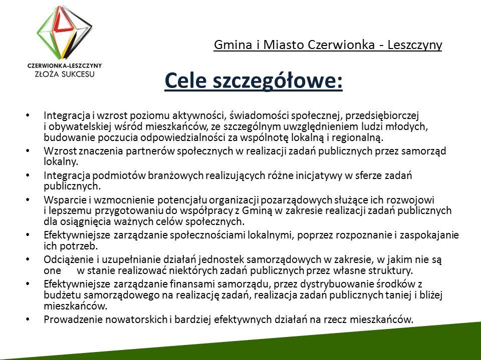 Gmina i Miasto Czerwionka - Leszczyny Integracja i wzrost poziomu aktywności, świadomości społecznej, przedsiębiorczej i obywatelskiej wśród mieszkańc
