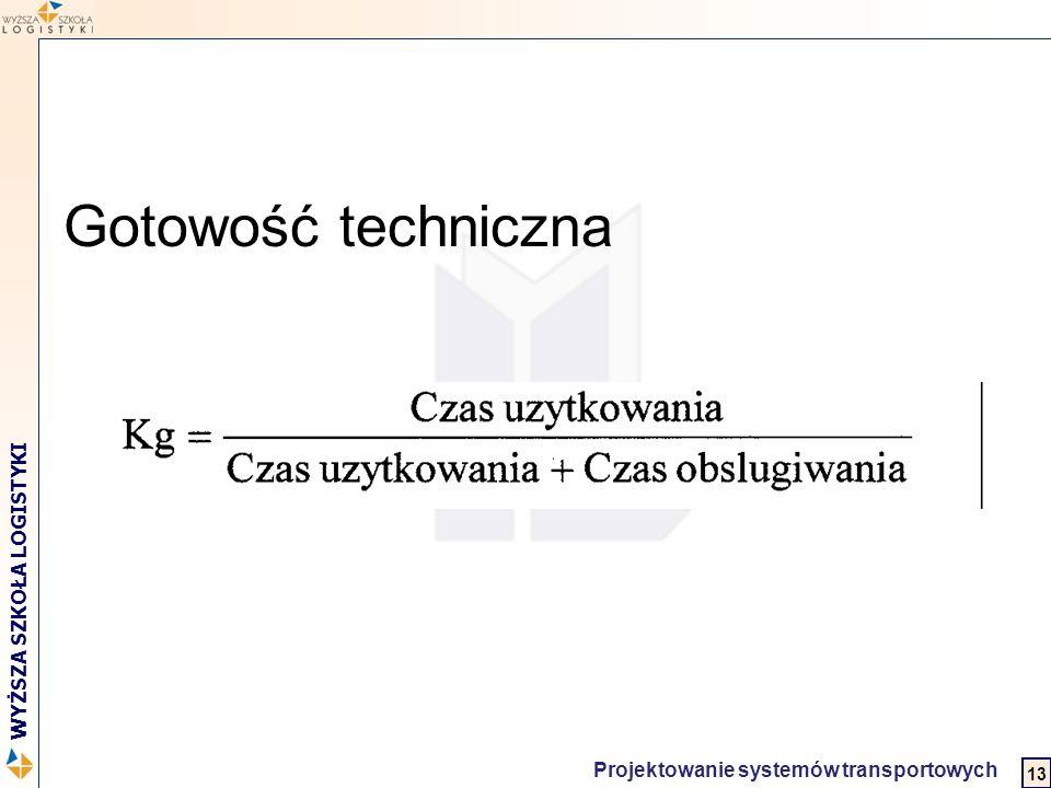 2 WYŻSZA SZKOŁA LOGISTYKI Projektowanie systemów transportowych Gotowość techniczna 13