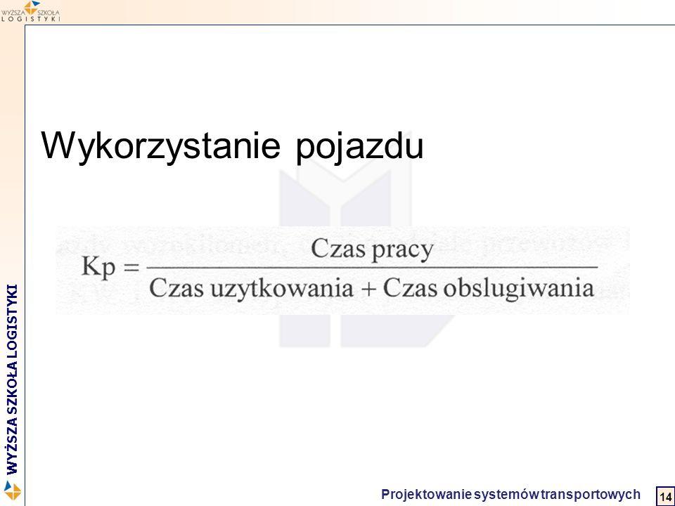 2 WYŻSZA SZKOŁA LOGISTYKI Projektowanie systemów transportowych Wykorzystanie pojazdu 14