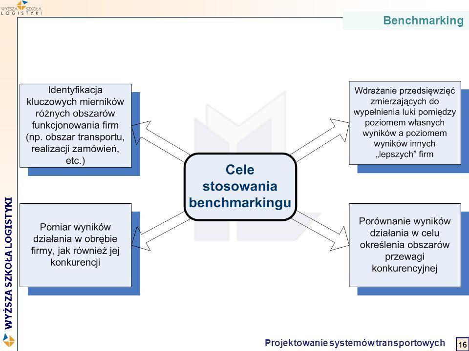 2 WYŻSZA SZKOŁA LOGISTYKI Projektowanie systemów transportowych Benchmarking 16