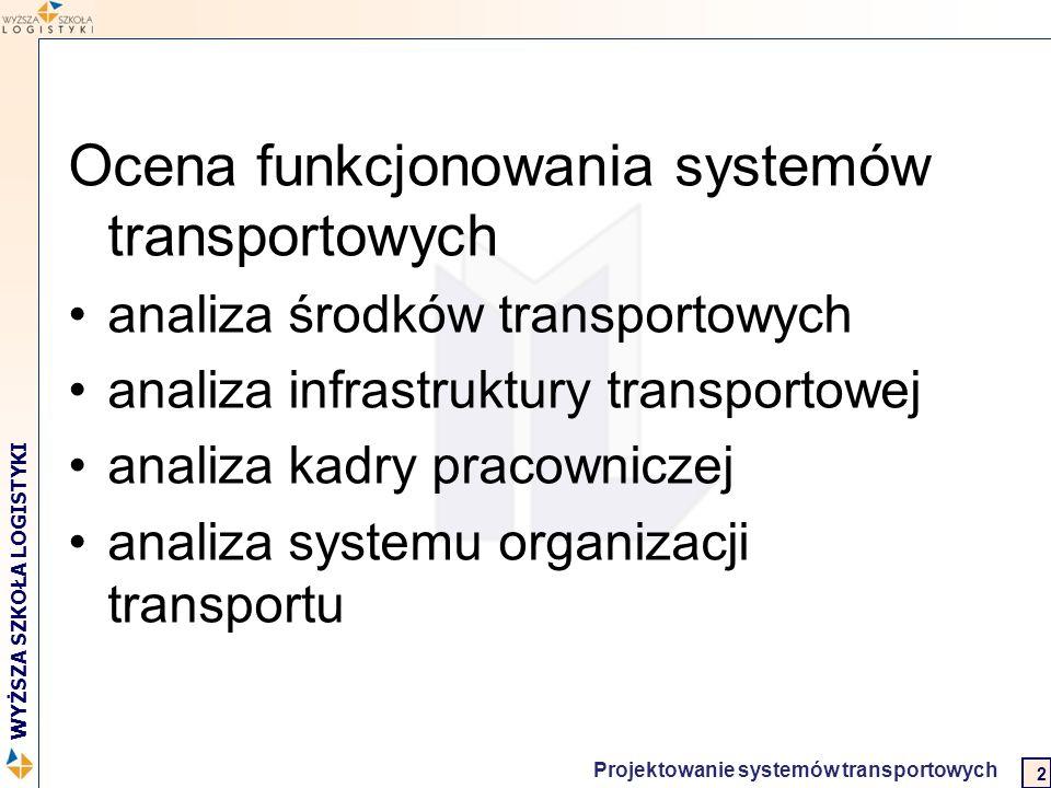 2 WYŻSZA SZKOŁA LOGISTYKI Projektowanie systemów transportowych Mierniki w transporcie – czas trwania kursu, prędkość eksploatacyjne, itp.