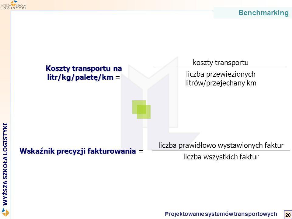 2 WYŻSZA SZKOŁA LOGISTYKI Projektowanie systemów transportowych Wskaźnik precyzji fakturowania Wskaźnik precyzji fakturowania = liczba prawidłowo wyst