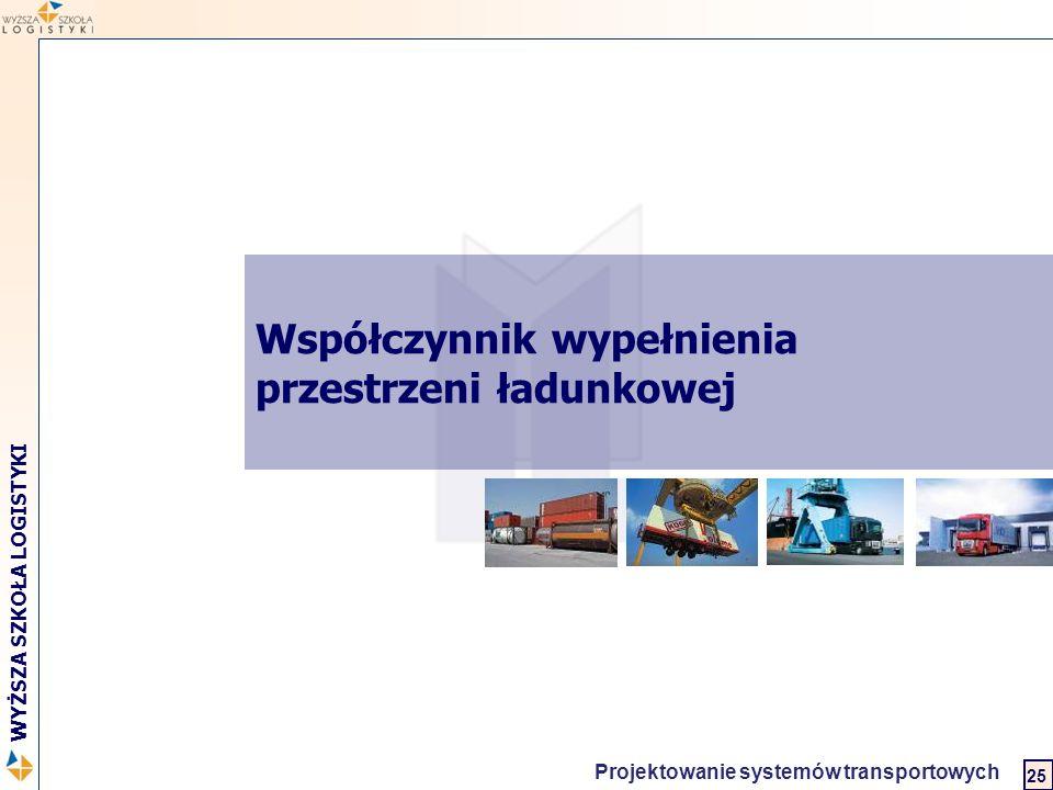 Logistyka w biznesie międzynarodowym 2 WYŻSZA SZKOŁA LOGISTYKI Projektowanie systemów transportowych 25 Współczynnik wypełnienia przestrzeni ładunkowe