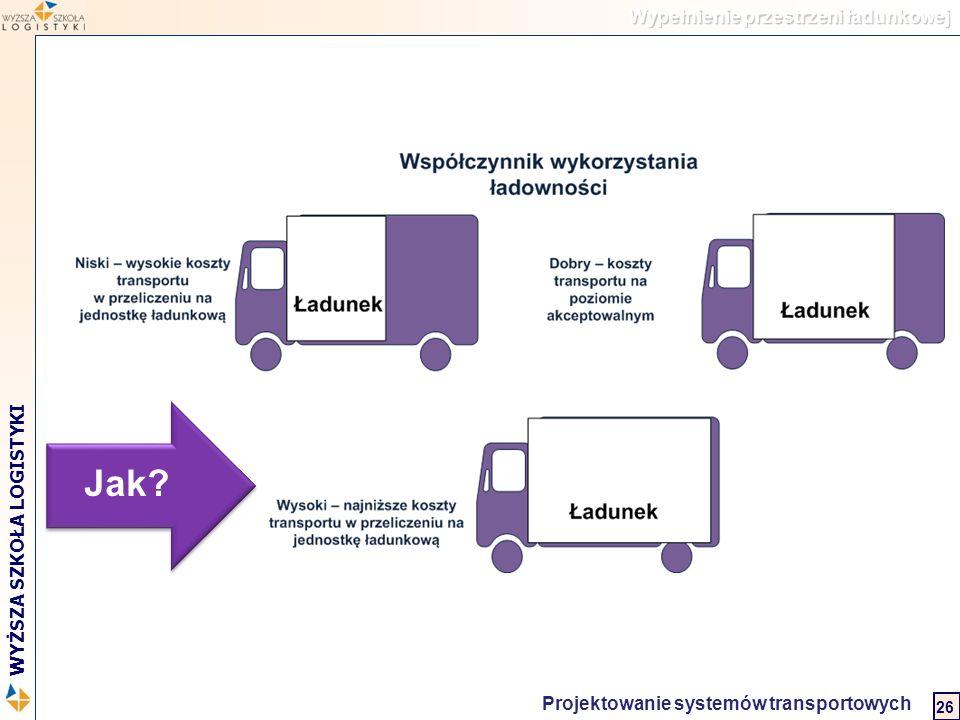 Logistyka w biznesie międzynarodowym 2 WYŻSZA SZKOŁA LOGISTYKI Projektowanie systemów transportowych 26 Wypełnienie przestrzeni ładunkowej Jak?
