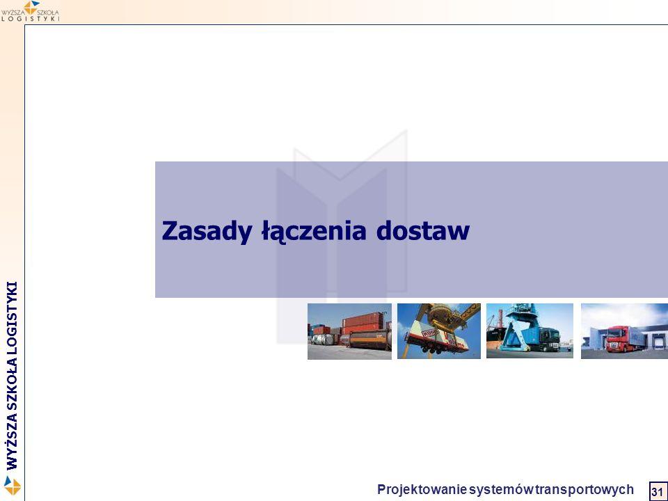 Logistyka w biznesie międzynarodowym 2 WYŻSZA SZKOŁA LOGISTYKI Projektowanie systemów transportowych 31 Zasady łączenia dostaw