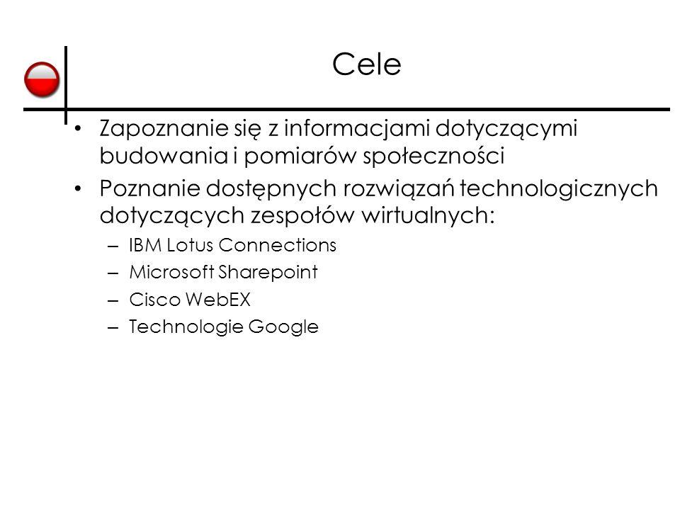 Cele Zapoznanie się z informacjami dotyczącymi budowania i pomiarów społeczności Poznanie dostępnych rozwiązań technologicznych dotyczących zespołów wirtualnych: – IBM Lotus Connections – Microsoft Sharepoint – Cisco WebEX – Technologie Google
