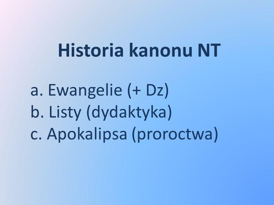 Historia kanonu NT a. Ewangelie (+ Dz) b. Listy (dydaktyka) c. Apokalipsa (proroctwa)