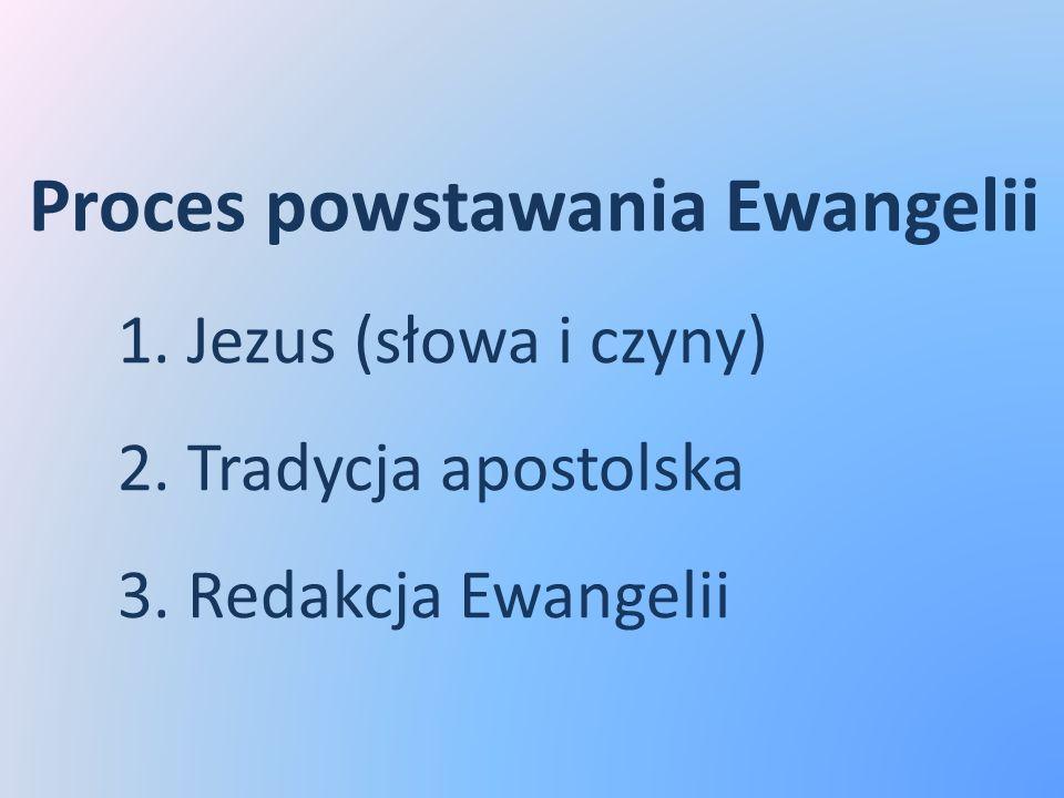 Proces powstawania Ewangelii 1. Jezus (słowa i czyny) 2. Tradycja apostolska 3. Redakcja Ewangelii