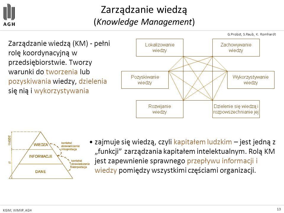 13 KISIM, WIMiIP, AGH Zarządzanie wiedzą (Knowledge Management) Zarządzanie wiedzą (KM) - pełni rolę koordynacyjną w przedsiębiorstwie. Tworzy warunki
