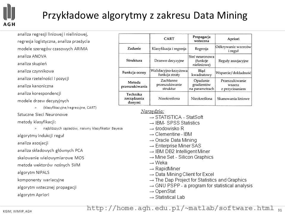 31 KISIM, WIMiIP, AGH Przykładowe algorytmy z zakresu Data Mining analiza regresji liniowej i nieliniowej, regresja logistyczna, analiza przeżycia mod