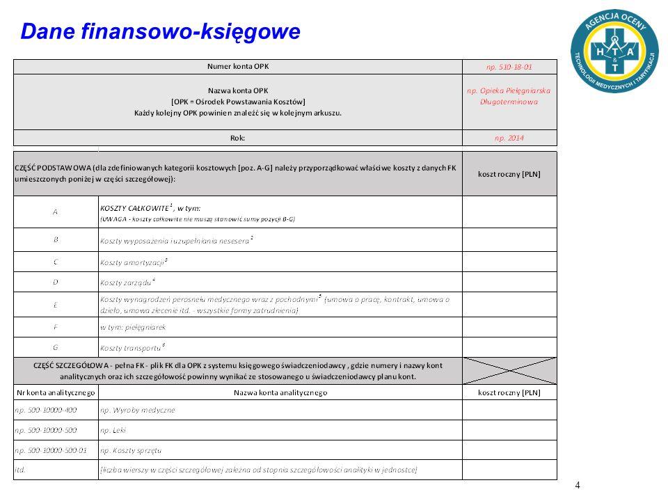Posiedzenie Rady Przejrzystości, Warszawa, dnia 26 stycznia 2015 r. 4 Dane finansowo-księgowe