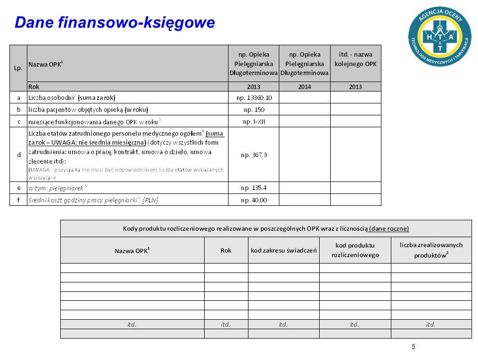 Posiedzenie Rady Przejrzystości, Warszawa, dnia 26 stycznia 2015 r. 5 Dane finansowo-księgowe