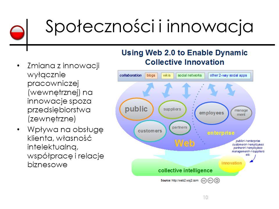 10 Społeczności i innowacja Zmiana z innowacji wyłącznie pracowniczej (wewnętrznej) na innowacje spoza przedsiębiorstwa (zewnętrzne) Wpływa na obsługę