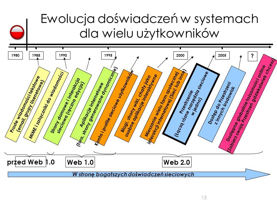 15 Ewolucja doświadczeń w systemach dla wielu użytkowników W stronę bogatszych doświadczeń sieciowych Proste wiadomości tekstowe (email, grupy Useneto