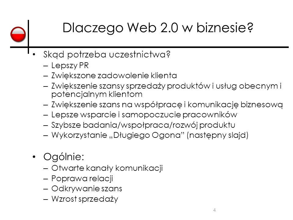 4 Dlaczego Web 2.0 w biznesie? Skąd potrzeba uczestnictwa? – Lepszy PR – Zwiększone zadowolenie klienta – Zwiększenie szansy sprzedaży produktów i usł