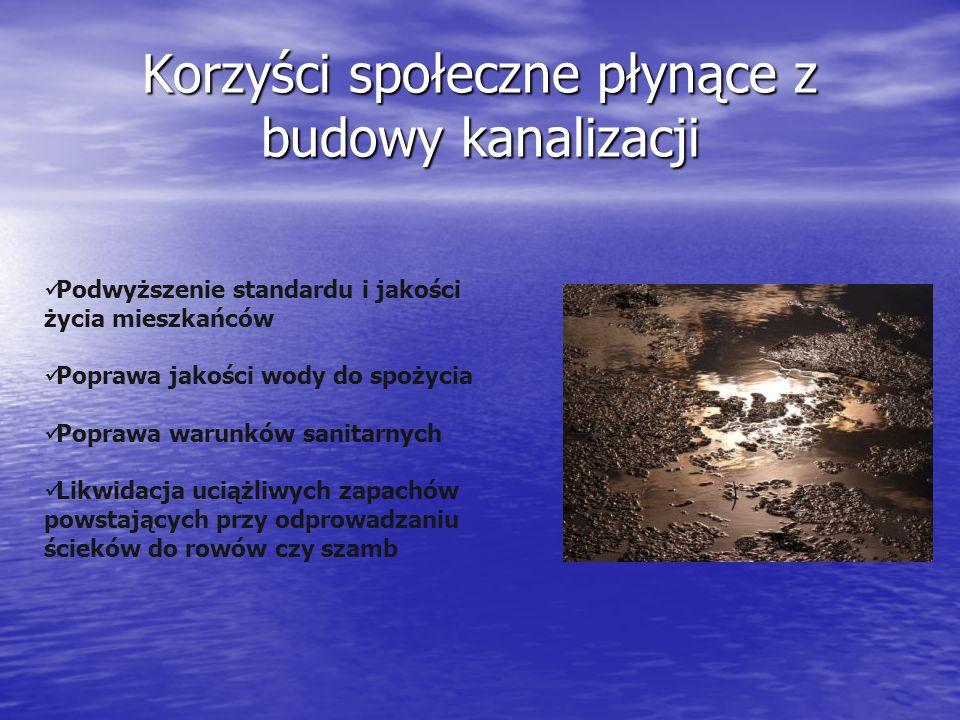 Korzyści społeczne płynące z budowy kanalizacji Podwyższenie standardu i jakości życia mieszkańców Poprawa jakości wody do spożycia Poprawa warunków sanitarnych Likwidacja uciążliwych zapachów powstających przy odprowadzaniu ścieków do rowów czy szamb