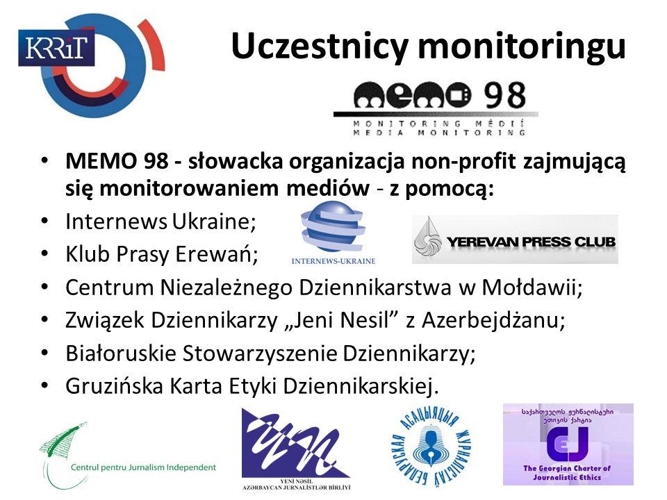 """Uczestnicy monitoringu MEMO 98 - słowacka organizacja non-profit zajmującą się monitorowaniem mediów - z pomocą: Internews Ukraine; Klub Prasy Erewań; Centrum Niezależnego Dziennikarstwa w Mołdawii; Związek Dziennikarzy """"Jeni Nesil z Azerbejdżanu; Białoruskie Stowarzyszenie Dziennikarzy; Gruzińska Karta Etyki Dziennikarskiej."""