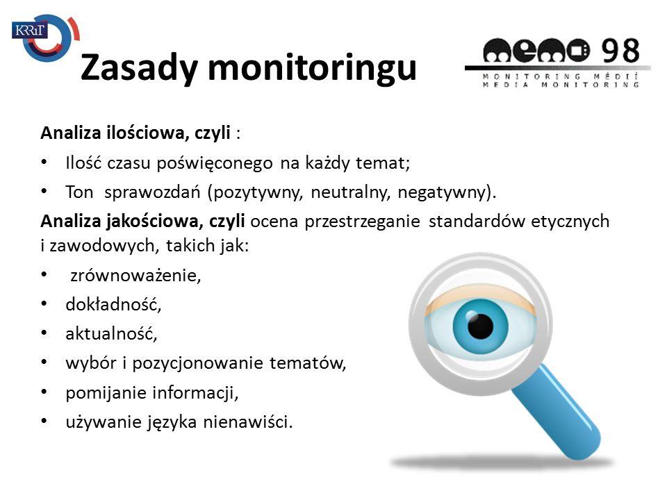 Zasady monitoringu Analiza ilościowa, czyli : Ilość czasu poświęconego na każdy temat; Ton sprawozdań (pozytywny, neutralny, negatywny).