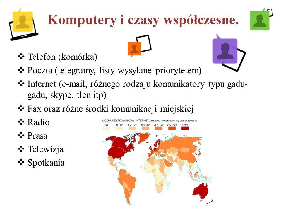 Komputery i czasy współczesne.  Telefon (komórka)  Poczta (telegramy, listy wysyłane priorytetem)  Internet (e-mail, różnego rodzaju komunikatory t