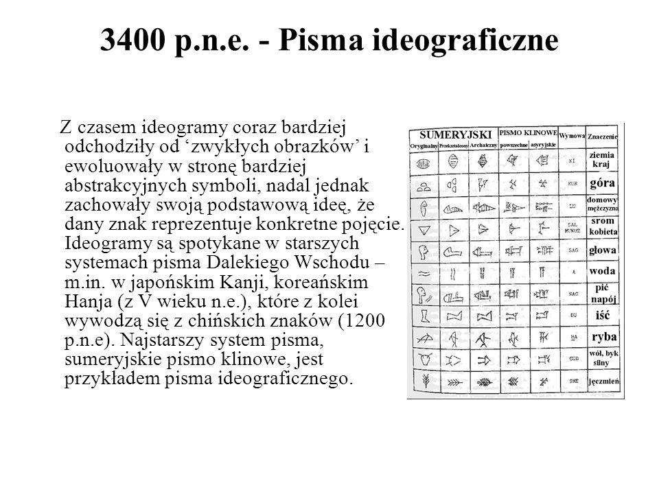3400 p.n.e. - Pisma ideograficzne Z czasem ideogramy coraz bardziej odchodziły od 'zwykłych obrazków' i ewoluowały w stronę bardziej abstrakcyjnych sy