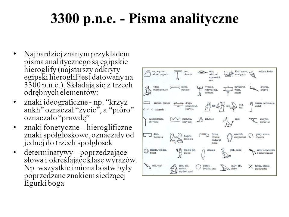 3300 p.n.e. - Pisma analityczne Najbardziej znanym przykładem pisma analitycznego są egipskie hieroglify (najstarszy odkryty egipski hieroglif jest da