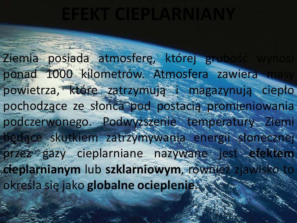 EFEKT CIEPLARNIANY Ziemia posiada atmosferę, której grubość wynosi ponad 1000 kilometrów. Atmosfera zawiera masy powietrza, które zatrzymują i magazyn