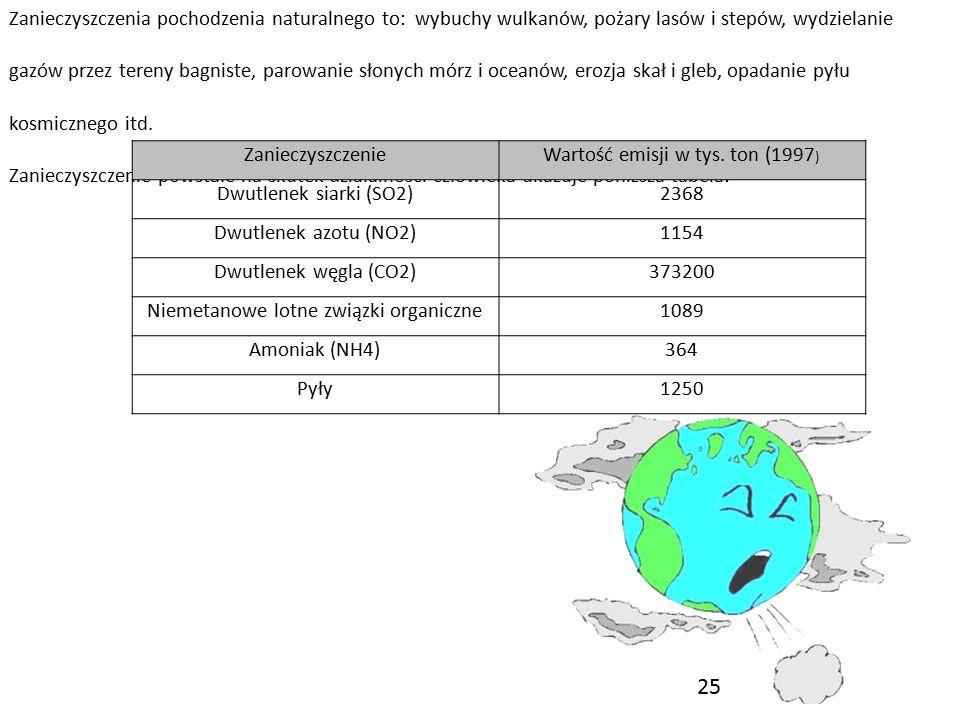 Zanieczyszczenia pochodzenia naturalnego to: wybuchy wulkanów, pożary lasów i stepów, wydzielanie gazów przez tereny bagniste, parowanie słonych mórz