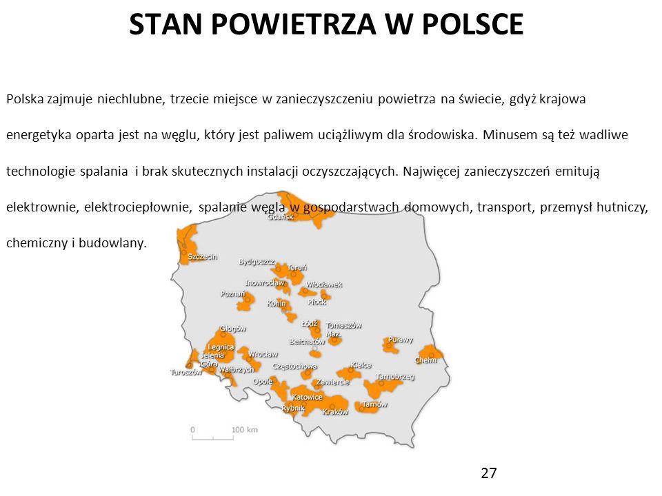 STAN POWIETRZA W POLSCE Polska zajmuje niechlubne, trzecie miejsce w zanieczyszczeniu powietrza na świecie, gdyż krajowa energetyka oparta jest na węg