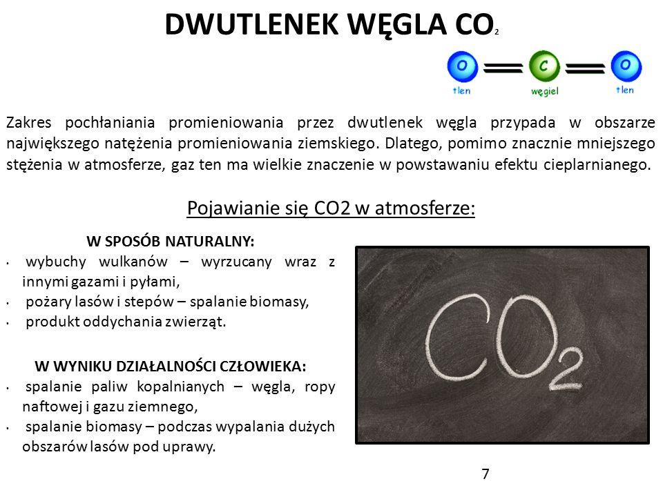 DWUTLENEK WĘGLA CO 2 Zakres pochłaniania promieniowania przez dwutlenek węgla przypada w obszarze największego natężenia promieniowania ziemskiego. Dl