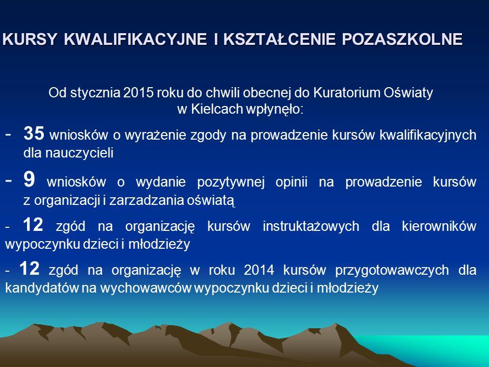 KURSY KWALIFIKACYJNE I KSZTAŁCENIE POZASZKOLNE Od stycznia 2015 roku do chwili obecnej do Kuratorium Oświaty w Kielcach wpłynęło: -35 wniosków o wyraż