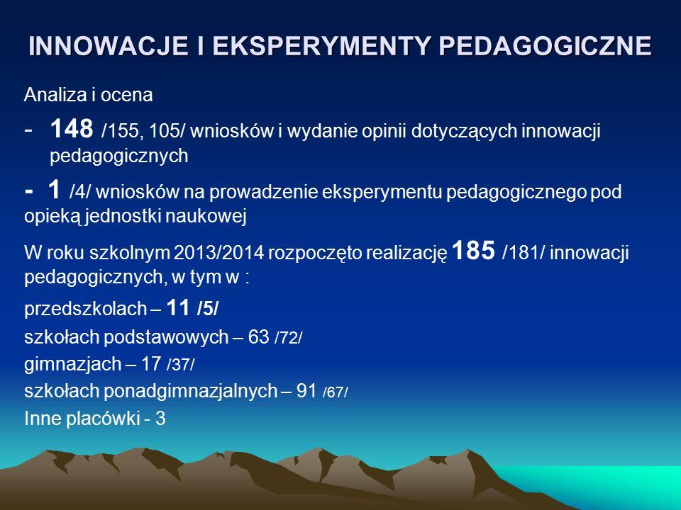 INNOWACJE I EKSPERYMENTY PEDAGOGICZNE Analiza i ocena -148 /155, 105/ wniosków i wydanie opinii dotyczących innowacji pedagogicznych - 1 /4/ wniosków