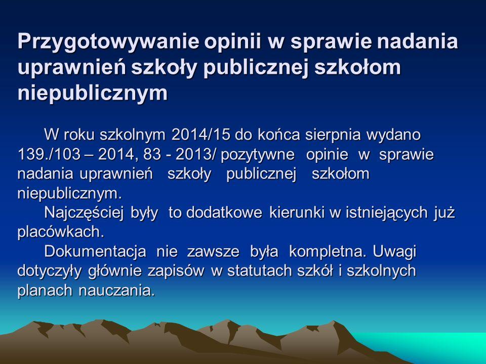 KURSY KWALIFIKACYJNE I KSZTAŁCENIE POZASZKOLNE Od stycznia 2015 roku do chwili obecnej do Kuratorium Oświaty w Kielcach wpłynęło: -35 wniosków o wyrażenie zgody na prowadzenie kursów kwalifikacyjnych dla nauczycieli -9 wniosków o wydanie pozytywnej opinii na prowadzenie kursów z organizacji i zarzadzania oświatą - 12 zgód na organizację kursów instruktażowych dla kierowników wypoczynku dzieci i młodzieży - 12 zgód na organizację w roku 2014 kursów przygotowawczych dla kandydatów na wychowawców wypoczynku dzieci i młodzieży