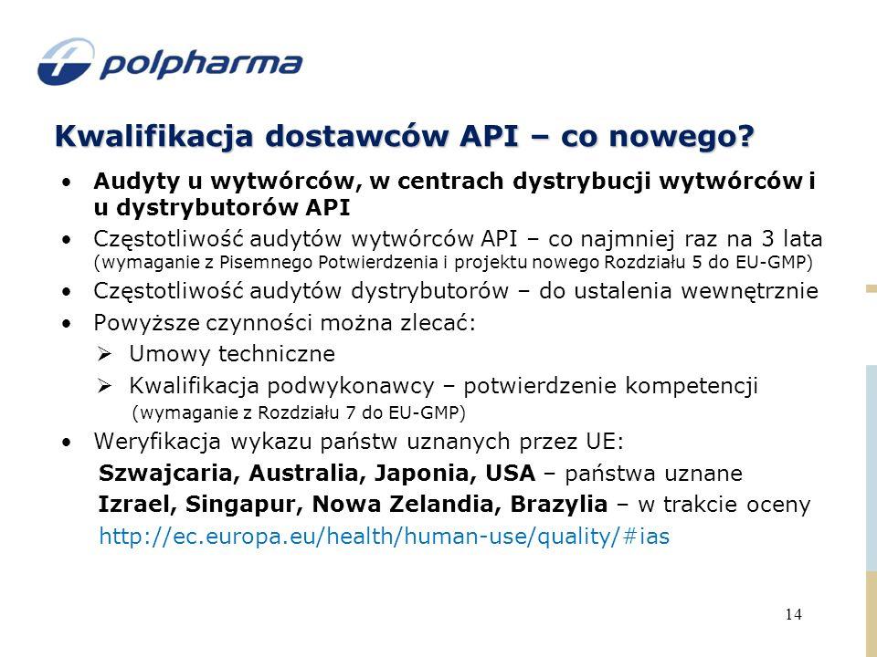 Kwalifikacja dostawców API – co nowego.
