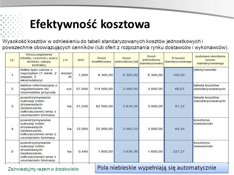 Zainwestujmy razem w środowisko Efektywność kosztowa Wysokość kosztów w odniesieniu do tabeli standaryzowanych kosztów jednostkowych i powszechnie obo