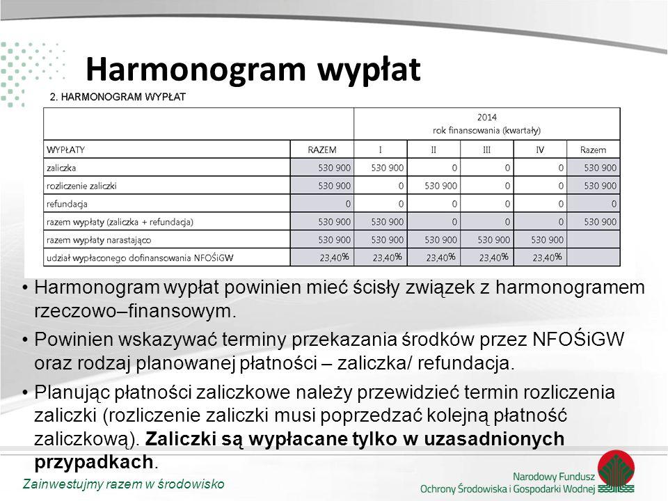 Zainwestujmy razem w środowisko Harmonogram wypłat Harmonogram wypłat powinien mieć ścisły związek z harmonogramem rzeczowo–finansowym. Powinien wskaz
