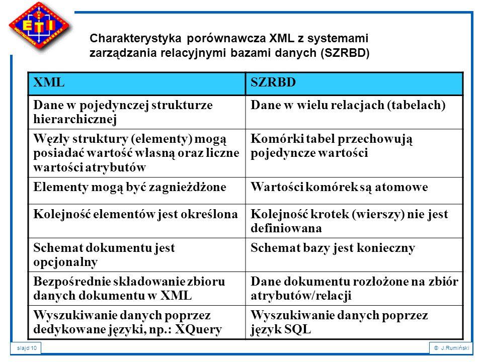 slajd 10© J.Rumiński Charakterystyka porównawcza XML z systemami zarządzania relacyjnymi bazami danych (SZRBD) XMLSZRBD Dane w pojedynczej strukturze