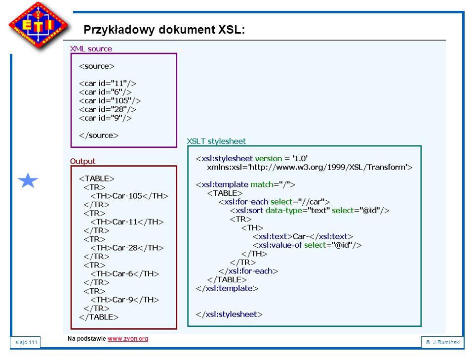 slajd 111© J.Rumiński Przykładowy dokument XSL: Na podstawie www.zvon.orgwww.zvon.org