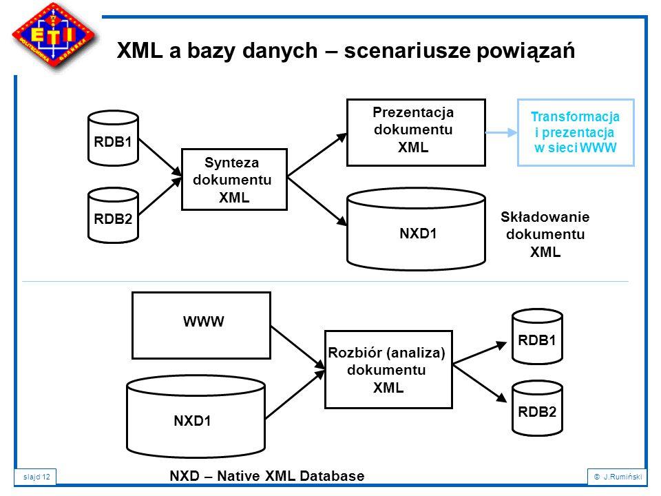 slajd 12© J.Rumiński XML a bazy danych – scenariusze powiązań RDB1 Synteza dokumentu XML RDB2 RDB1 RDB2 Prezentacja dokumentu XML Składowanie dokument