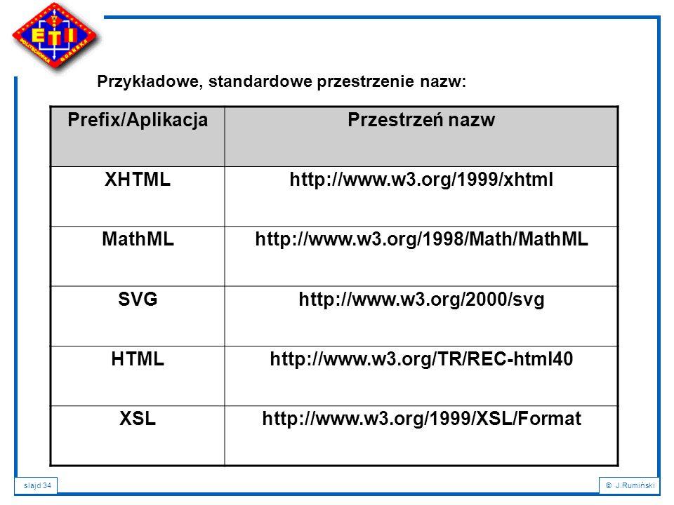 slajd 34© J.Rumiński Przykładowe, standardowe przestrzenie nazw: Prefix/AplikacjaPrzestrzeń nazw XHTMLhttp://www.w3.org/1999/xhtml MathMLhttp://www.w3